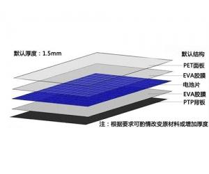 太阳能路灯生产厂家批发太阳能路灯 专用太阳能路灯