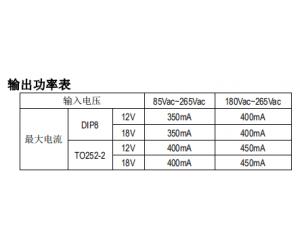 深圳热供非隔离恒压电流ic7075-12