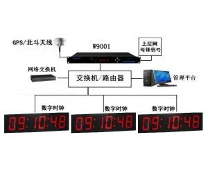 GPS时钟同步装置,唯尚只做专业的仪器