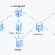 提供虛擬幣交易系統_供應北京市有保障的虛擬幣交易系統
