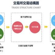 互融時代軟件安全可靠的虛擬幣交易系統供應_推薦虛擬幣交易平臺開發